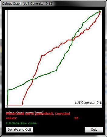 LUT Generator 0.15 Output Graph.jpg